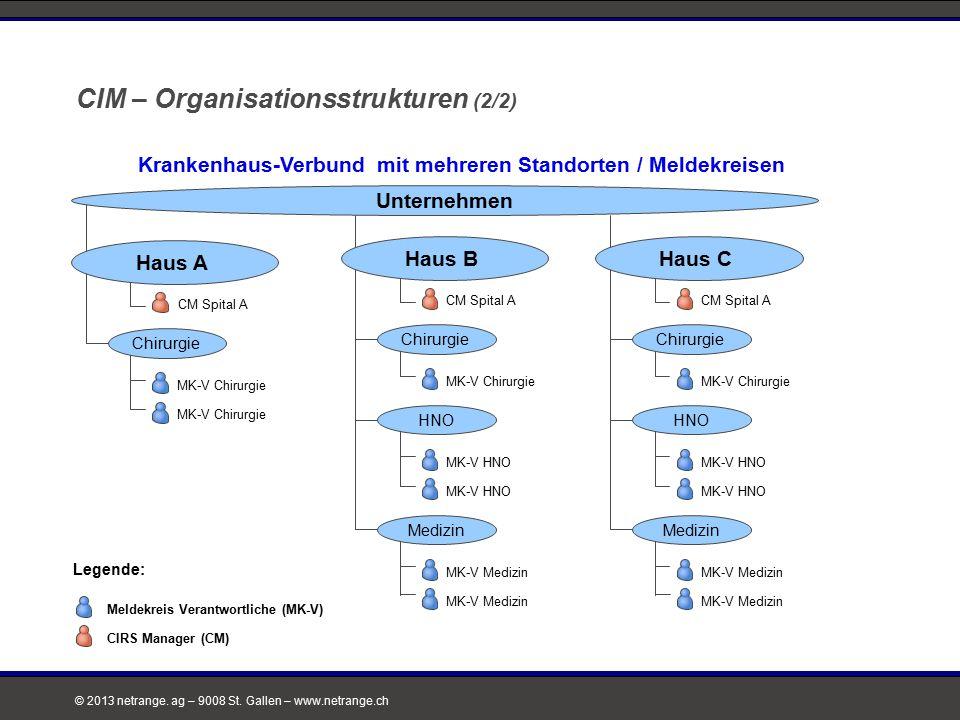 © 2013 netrange. ag – 9008 St. Gallen – www.netrange.ch 7 CIM – Organisationsstrukturen (2/2) Meldekreis Verantwortliche (MK-V) CIRS Manager (CM) MK-V