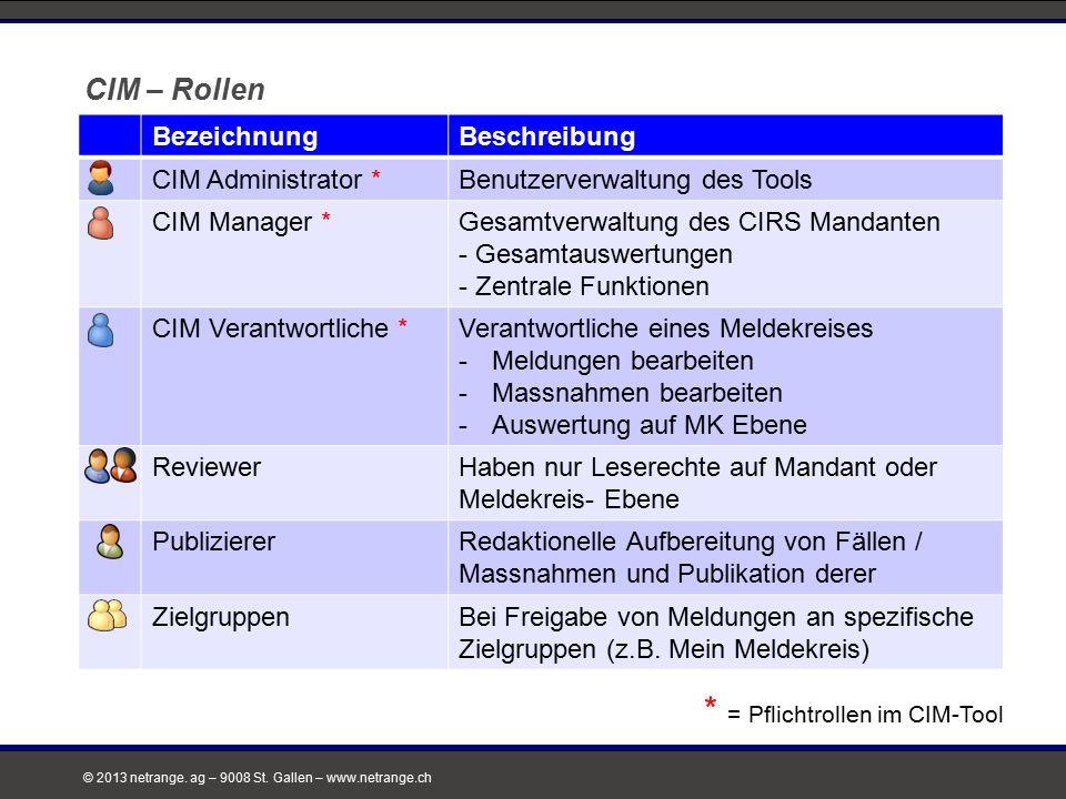 © 2013 netrange. ag – 9008 St. Gallen – www.netrange.ch 8 BezeichnungBeschreibung CIM Administrator *Benutzerverwaltung des Tools CIM Manager *Gesamtv