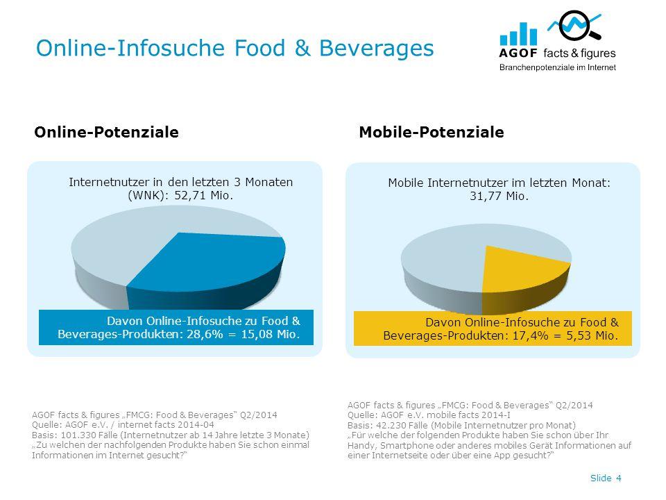 "Online-Infosuche Food & Beverages Slide 5 Online-PotenzialeMobile-Potenziale AGOF facts & figures ""FMCG: Food & Beverages Q2/2014 Quelle: AGOF e.V."