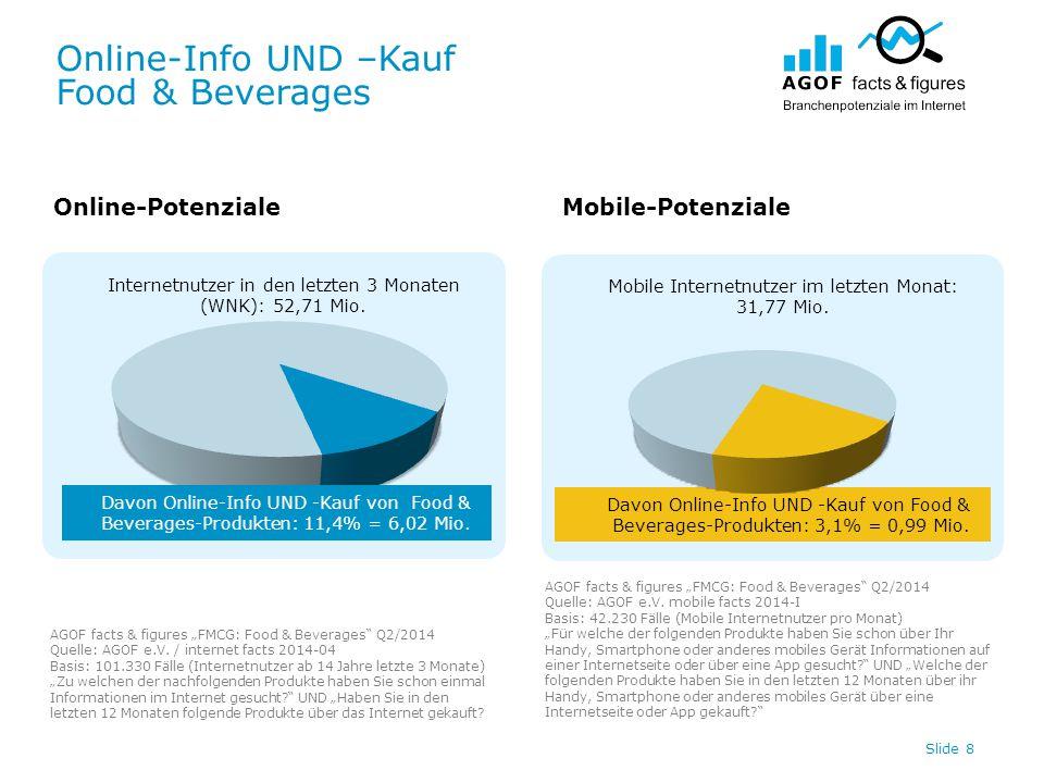 "Online-Info UND –Kauf Food & Beverages Slide 9 Online-PotenzialeMobile-Potenziale AGOF facts & figures ""FMCG: Food & Beverages Q2/2014 Quelle: AGOF e.V."