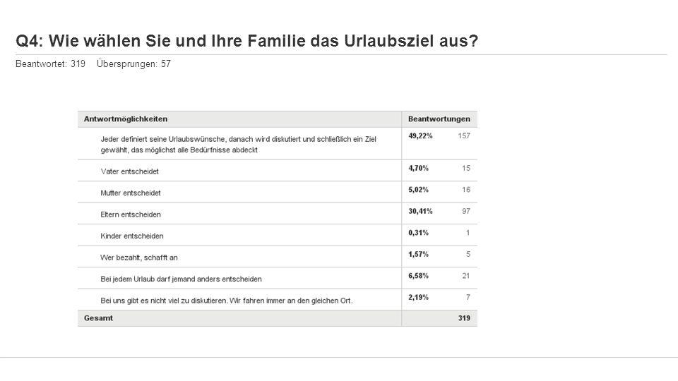 Q4: Wie wählen Sie und Ihre Familie das Urlaubsziel aus Beantwortet: 319 Übersprungen: 57