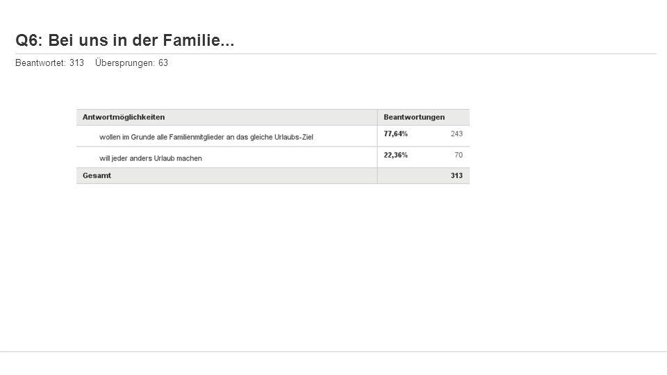Q6: Bei uns in der Familie... Beantwortet: 313 Übersprungen: 63