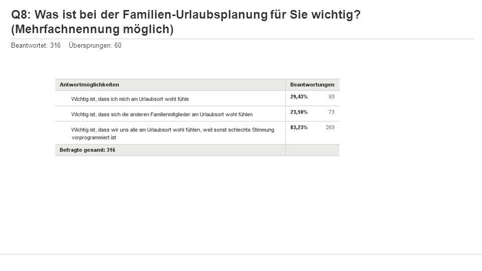 Q8: Was ist bei der Familien-Urlaubsplanung für Sie wichtig.