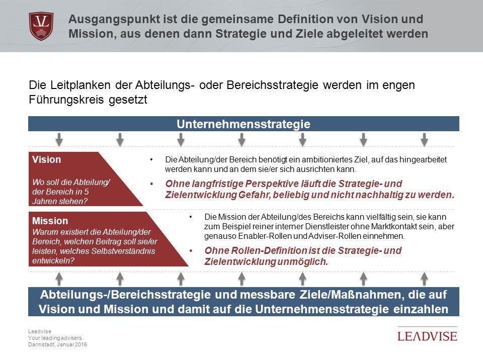 Hier kann eine zweizeilige Headline stehen Datum, 3 Leadvise Your leading advisers Darmstadt, Januar 2015 Ausgangspunkt ist die gemeinsame Definition