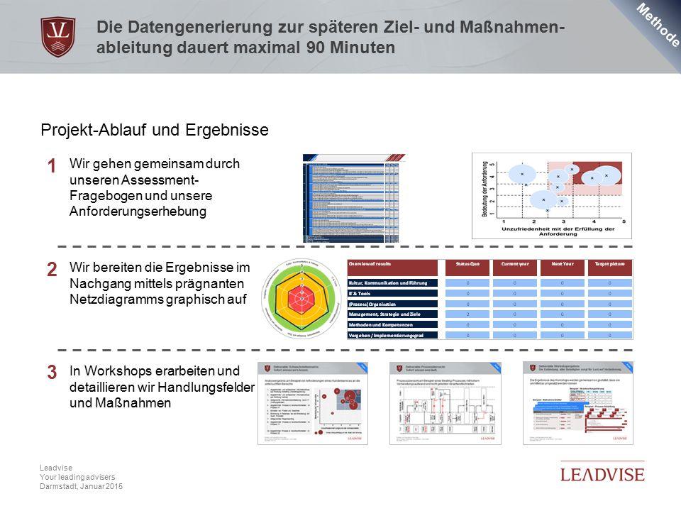 Hier kann eine zweizeilige Headline stehen Datum, 5 Leadvise Your leading advisers Darmstadt, Januar 2015 Die Datengenerierung zur späteren Ziel- und