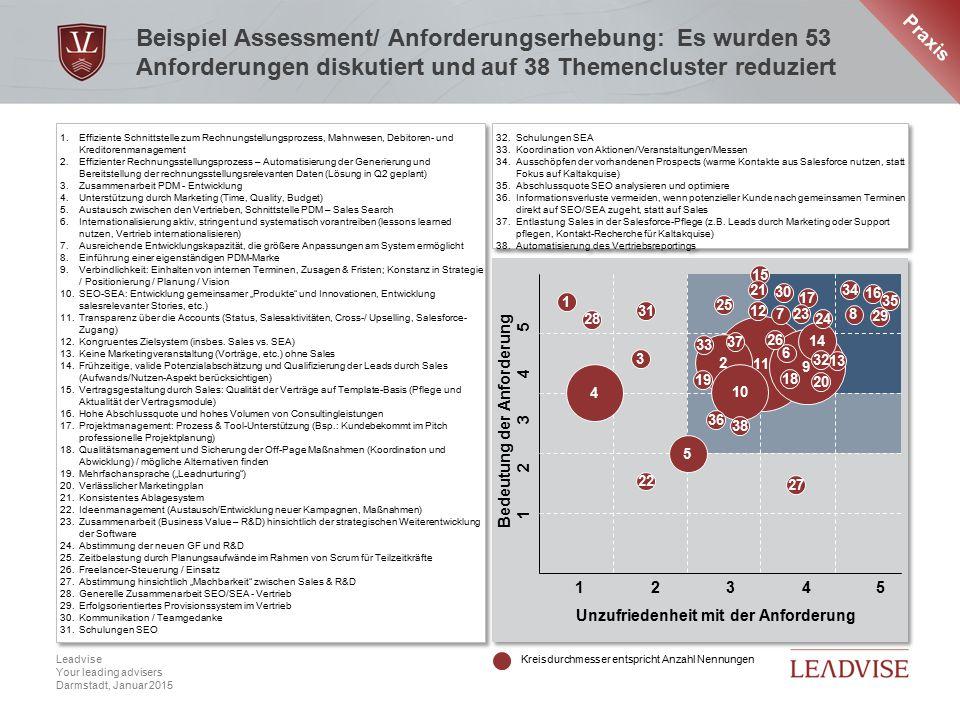 Hier kann eine zweizeilige Headline stehen Datum, 7 Leadvise Your leading advisers Darmstadt, Januar 2015 Beispiel Assessment/ Anforderungserhebung: E
