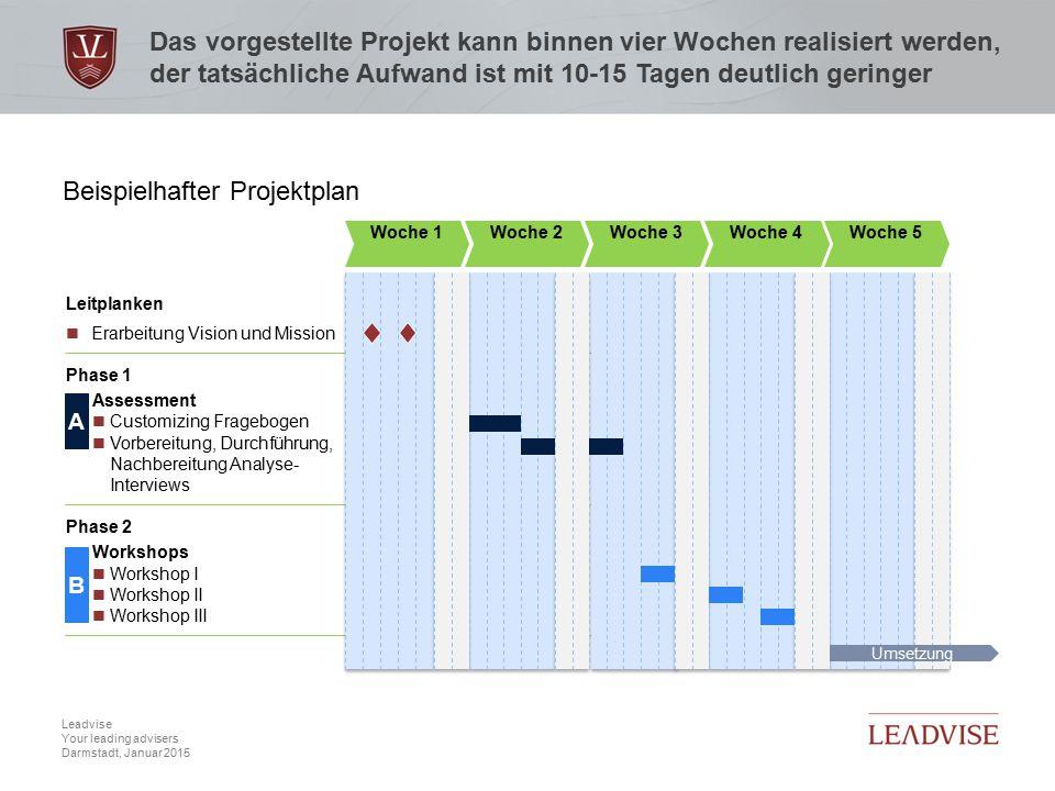 Hier kann eine zweizeilige Headline stehen Datum, 8 Leadvise Your leading advisers Darmstadt, Januar 2015 Das vorgestellte Projekt kann binnen vier Wo