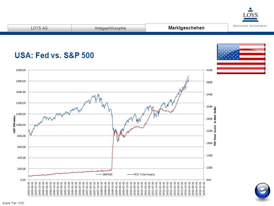 12/04/2007 13 AnlagephilosophieMarktgeschehen LOYS AG USA: Fed vs.