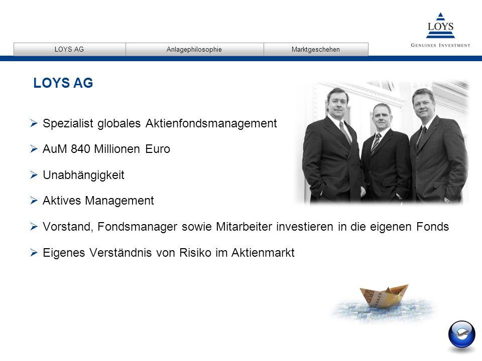 12/04/2007 2 AnlagephilosophieMarktgeschehen LOYS AG  Spezialist globales Aktienfondsmanagement  AuM 840 Millionen Euro  Unabhängigkeit  Aktives Management  Vorstand, Fondsmanager sowie Mitarbeiter investieren in die eigenen Fonds  Eigenes Verständnis von Risiko im Aktienmarkt LOYS AG