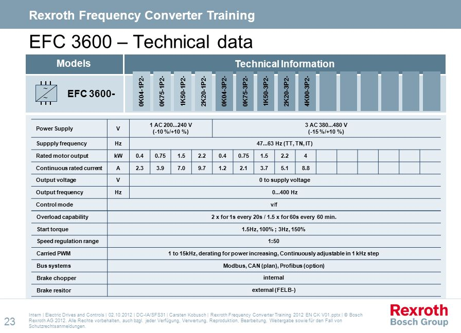EFC 3600 – Technical data Intern | Electric Drives and Controls | 02.10.2012 | DC-IA/SFS31 | Carsten Kobusch | Rexroth Frequency Converter Training 2012 EN CK V01.pptx | © Bosch Rexroth AG 2012.