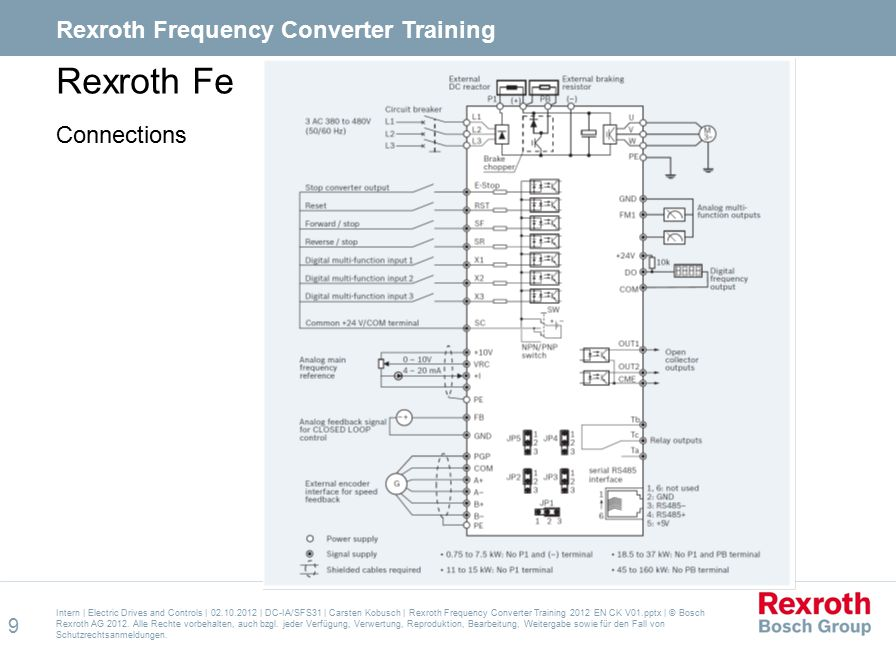 Rexroth Fe Connections Intern | Electric Drives and Controls | 02.10.2012 | DC-IA/SFS31 | Carsten Kobusch | Rexroth Frequency Converter Training 2012 EN CK V01.pptx | © Bosch Rexroth AG 2012.