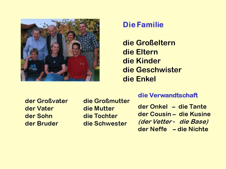 Wie heißt dein Vater, Bruder, Onkel....deine Mutter, Schwester, Tante....