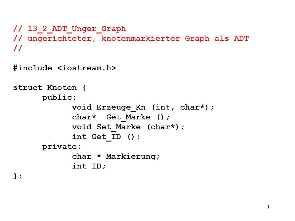 1 // 13_2_ADT_Unger_Graph // ungerichteter, knotenmarkierter Graph als ADT // #include struct Knoten { public: void Erzeuge_Kn (int, char*); char* Get_Marke (); void Set_Marke (char*); int Get_ID (); private: char * Markierung; int ID; };