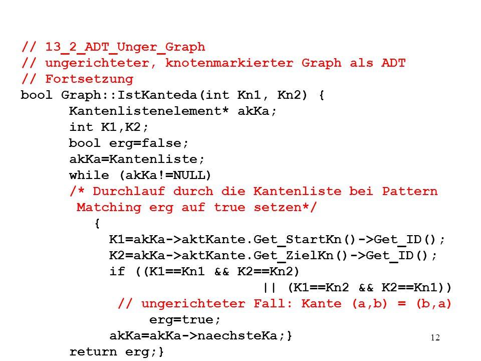 12 // 13_2_ADT_Unger_Graph // ungerichteter, knotenmarkierter Graph als ADT // Fortsetzung bool Graph::IstKanteda(int Kn1, Kn2) { Kantenlistenelement* akKa; int K1,K2; bool erg=false; akKa=Kantenliste; while (akKa!=NULL) /* Durchlauf durch die Kantenliste bei Pattern Matching erg auf true setzen*/ { K1=akKa->aktKante.Get_StartKn()->Get_ID(); K2=akKa->aktKante.Get_ZielKn()->Get_ID(); if ((K1==Kn1 && K2==Kn2) || (K1==Kn2 && K2==Kn1)) // ungerichteter Fall: Kante (a,b) = (b,a) erg=true; akKa=akKa->naechsteKa;} return erg;}