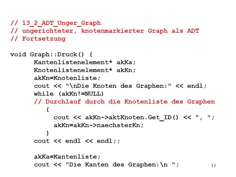 13 // 13_2_ADT_Unger_Graph // ungerichteter, knotenmarkierter Graph als ADT // Fortsetzung void Graph::Druck() { Kantenlistenelement* akKa; Knotenlistenelement* akKn; akKn=Knotenliste; cout << \nDie Knoten des Graphen: << endl; while (akKn!=NULL) // Durchlauf durch die Knotenliste des Graphen { cout aktKnoten.Get_ID() << , ; akKn=akKn->naechsterKn; } cout << endl << endl;; akKa=Kantenliste; cout << Die Kanten des Graphen:\n ;