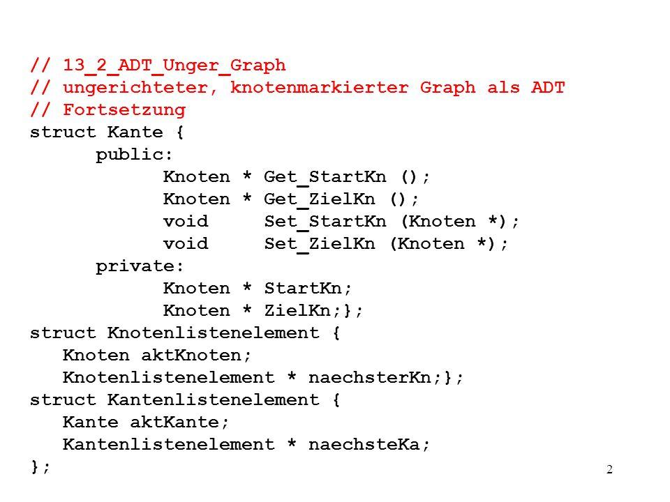 2 // 13_2_ADT_Unger_Graph // ungerichteter, knotenmarkierter Graph als ADT // Fortsetzung struct Kante { public: Knoten * Get_StartKn (); Knoten * Get_ZielKn (); void Set_StartKn (Knoten *); void Set_ZielKn (Knoten *); private: Knoten * StartKn; Knoten * ZielKn;}; struct Knotenlistenelement { Knoten aktKnoten; Knotenlistenelement * naechsterKn;}; struct Kantenlistenelement { Kante aktKante; Kantenlistenelement * naechsteKa; };