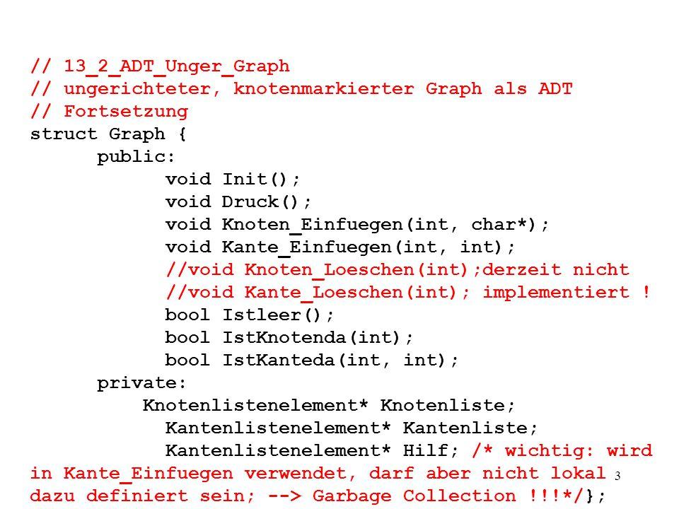 14 // 13_2_ADT_Unger_Graph // ungerichteter, knotenmarkierter Graph als ADT // Fortsetzung while (akKa!=NULL) { cout << ( aktKante.Get_StartKn()->Get_ID() << , ; cout aktKante.Get_ZielKn()->Get_ID() << ), ; akKa=akKa->naechsteKa; } };