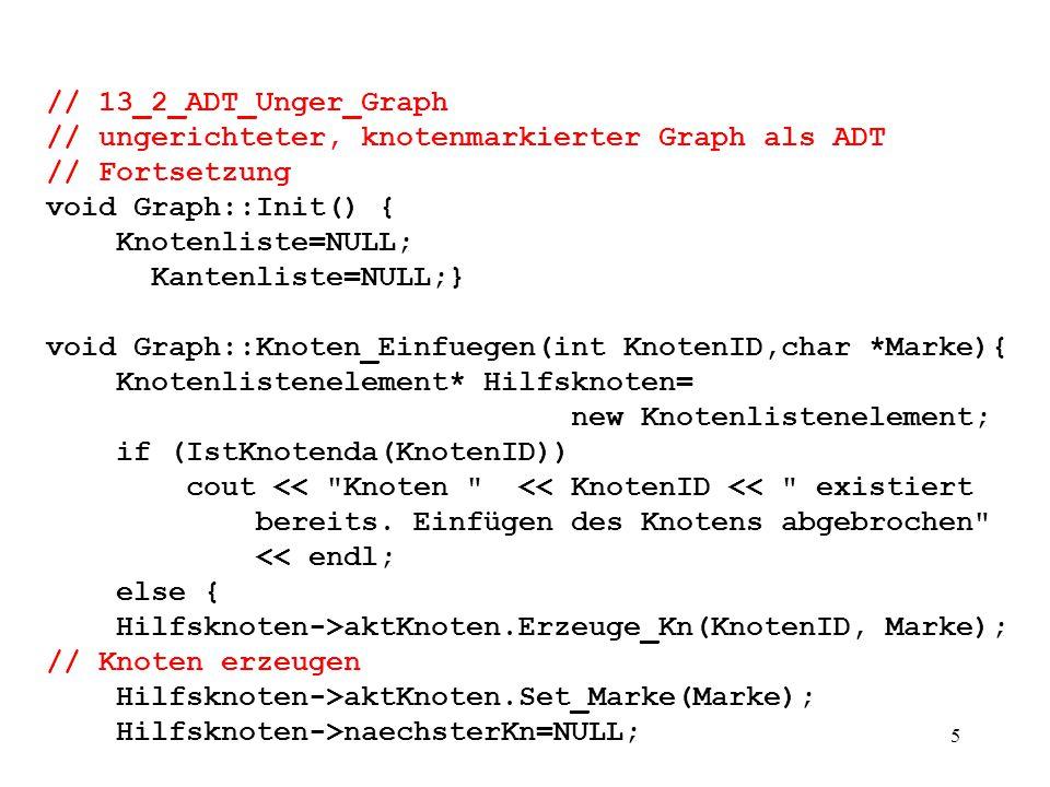 5 // 13_2_ADT_Unger_Graph // ungerichteter, knotenmarkierter Graph als ADT // Fortsetzung void Graph::Init() { Knotenliste=NULL; Kantenliste=NULL;} void Graph::Knoten_Einfuegen(int KnotenID,char *Marke){ Knotenlistenelement* Hilfsknoten= new Knotenlistenelement; if (IstKnotenda(KnotenID)) cout << Knoten << KnotenID << existiert bereits.