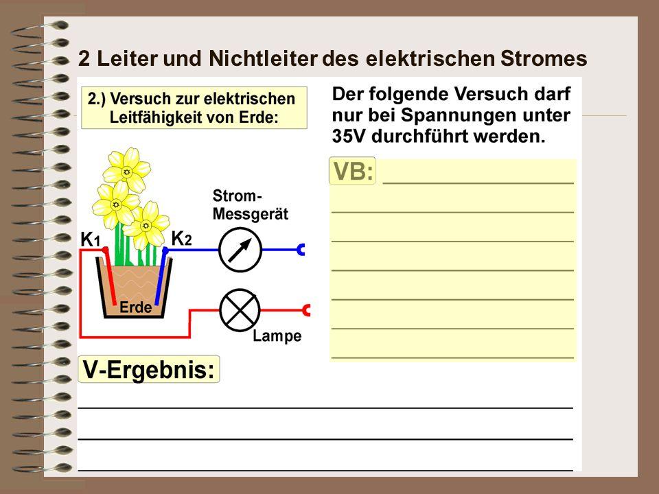 Der Pluspol der Spannungsquelle wird mit der Glühlampe verbunden, die Glühlampe wird mit Kontakt K1 verbunden, der dann in die Erde gesteckt wird.