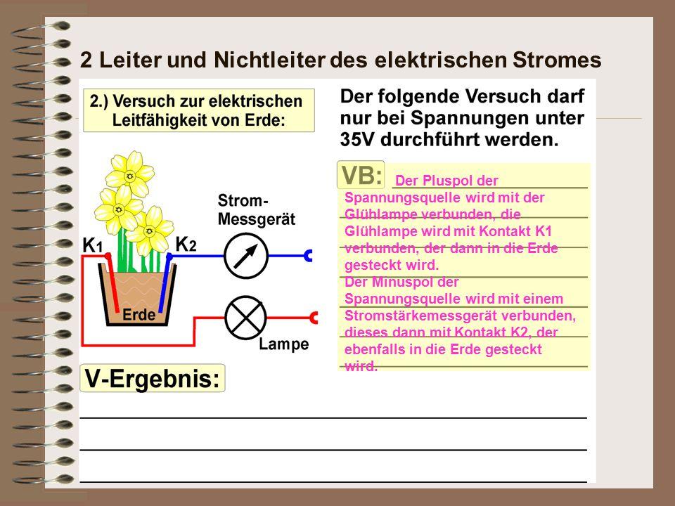 2 Leiter und Nichtleiter des elektrischen Stromes Der Pluspol der Spannungsquelle wird mit der Glühlampe verbunden, die Glühlampe wird mit Kontakt K1 verbunden, der dann in die Erde gesteckt wird.