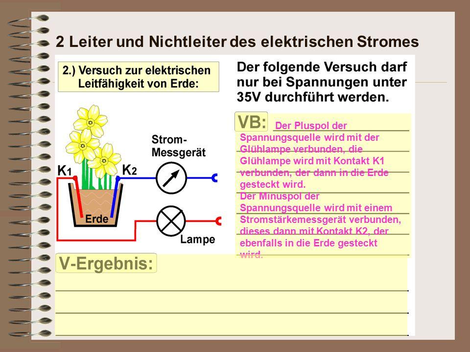 2 Leiter und Nichtleiter des elektrischen Stromes Der Pluspol der Spannungsquelle wird mit der Glühlampe verbunden, die Glühlampe wird mit Kontakt K1