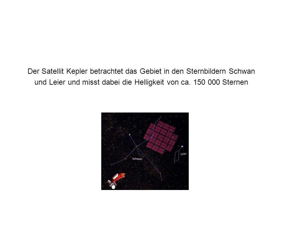 Der Satellit Kepler betrachtet das Gebiet in den Sternbildern Schwan und Leier und misst dabei die Helligkeit von ca.