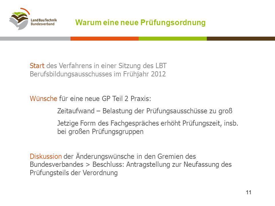 Warum eine neue Prüfungsordnung Start des Verfahrens in einer Sitzung des LBT Berufsbildungsausschusses im Frühjahr 2012 Wünsche für eine neue GP Teil