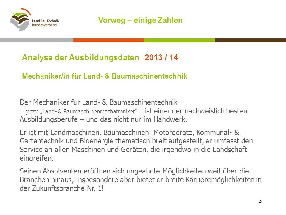"""Analyse der Ausbildungsdaten 2013 / 14 Mechaniker/in für Land- & Baumaschinentechnik Der Mechaniker für Land- & Baumaschinentechnik – jetzt: """"Land- &"""