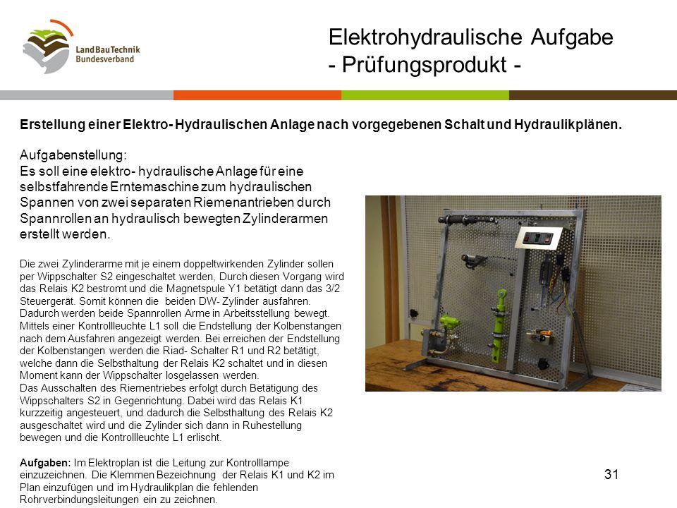 Elektrohydraulische Aufgabe - Prüfungsprodukt - 31 Aufgabenstellung: Es soll eine elektro- hydraulische Anlage für eine selbstfahrende Erntemaschine zum hydraulischen Spannen von zwei separaten Riemenantrieben durch Spannrollen an hydraulisch bewegten Zylinderarmen erstellt werden.