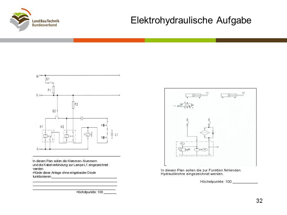 Elektrohydraulische Aufgabe 32
