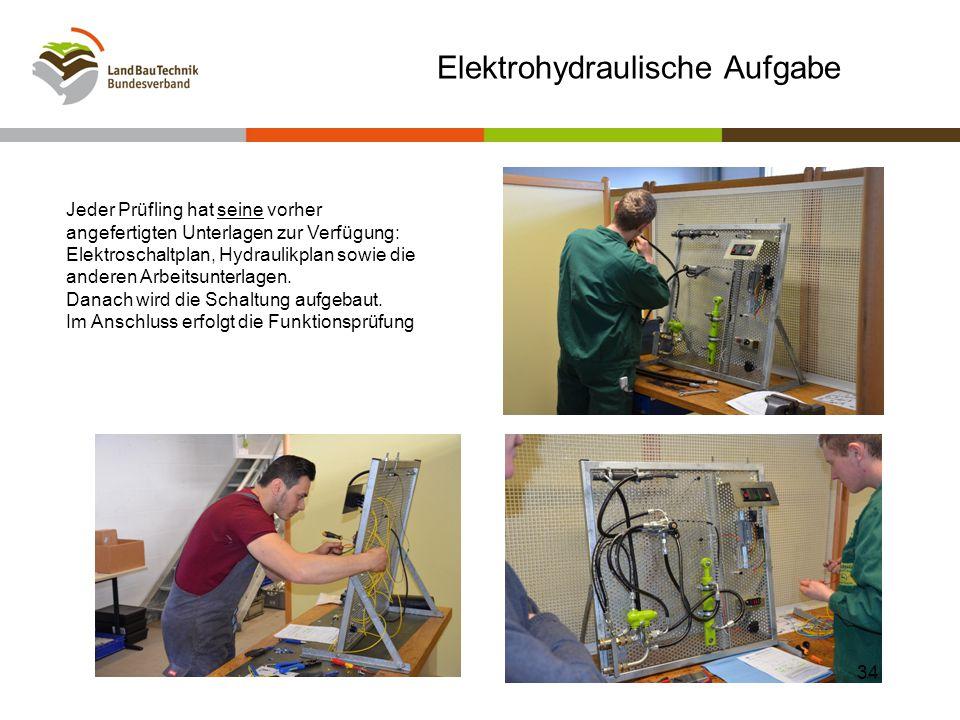 Jeder Prüfling hat seine vorher angefertigten Unterlagen zur Verfügung: Elektroschaltplan, Hydraulikplan sowie die anderen Arbeitsunterlagen.