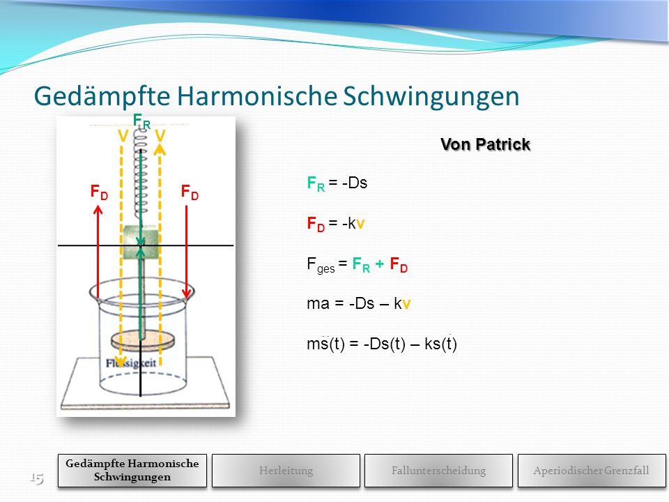 Gedämpfte Harmonische Schwingungen F R = -Ds F D = -kv F ges = F R + F D ma = -Ds – kv ms(t) = -Ds(t) – ks(t) ∙ ∙ ∙ V FRFR FDFD FDFD Gedämpfte Harmonische Schwingungen Herleitung Fallunterscheidung Aperiodischer Grenzfall V 15 Von Patrick