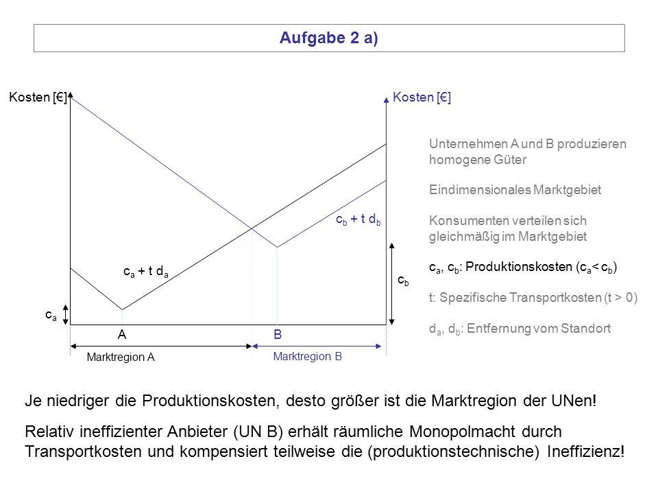 Unternehmen A und B produzieren homogene Güter Eindimensionales Marktgebiet Konsumenten verteilen sich gleichmäßig im Marktgebiet c a, c b : Produktio