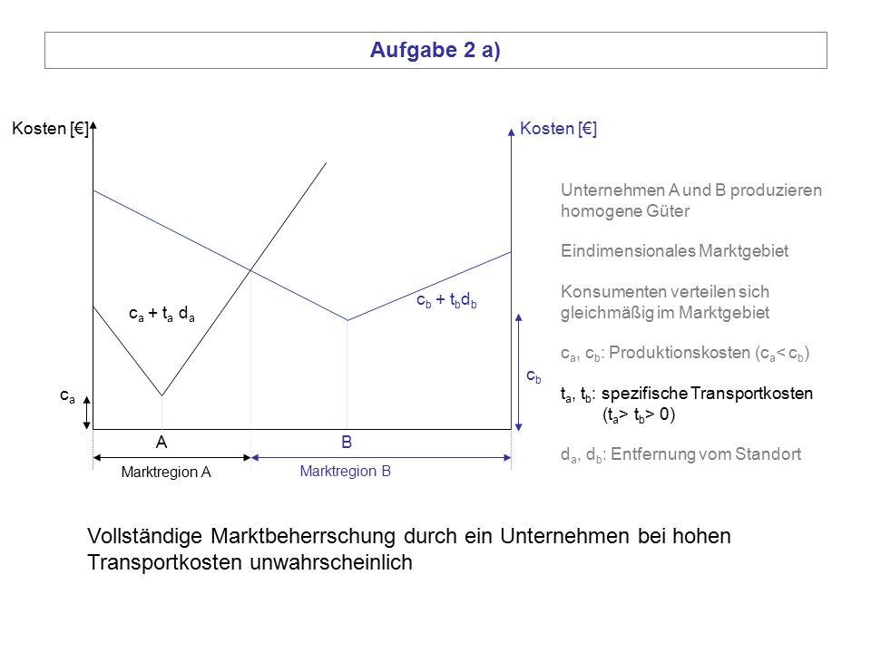 A Aufgabe 2 a) Kosten [€] Marktregion A Marktregion B caca B c b + t b d b c a + t a d a Unternehmen A und B produzieren homogene Güter Eindimensional