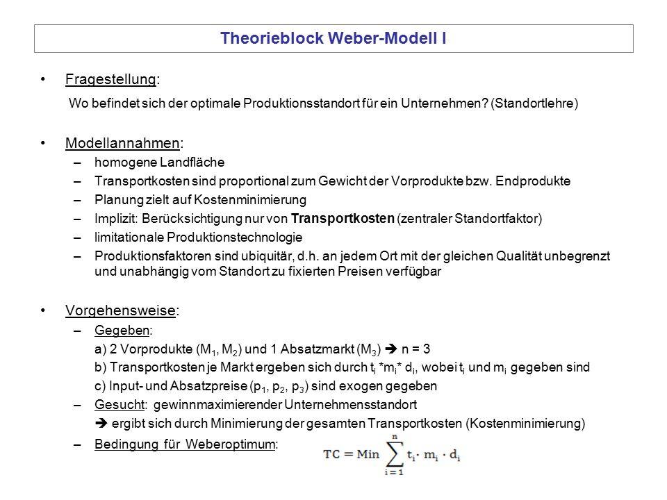 Theorieblock Weber-Modell I Fragestellung: Wo befindet sich der optimale Produktionsstandort für ein Unternehmen? (Standortlehre) Modellannahmen: –hom
