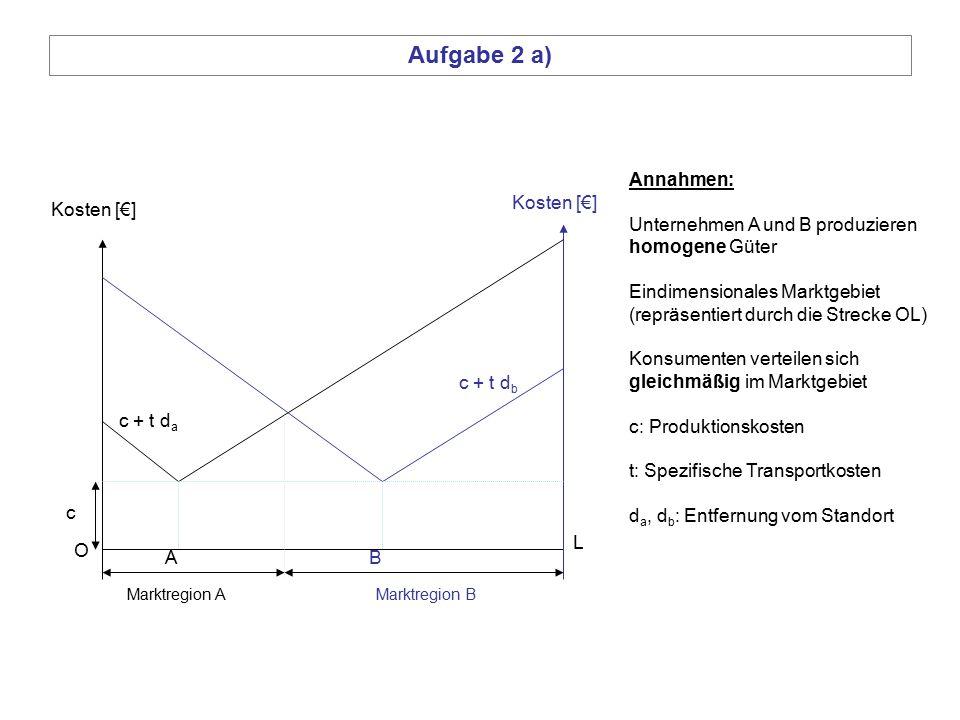 Annahmen: Unternehmen A und B produzieren homogene Güter Eindimensionales Marktgebiet (repräsentiert durch die Strecke OL) Konsumenten verteilen sich