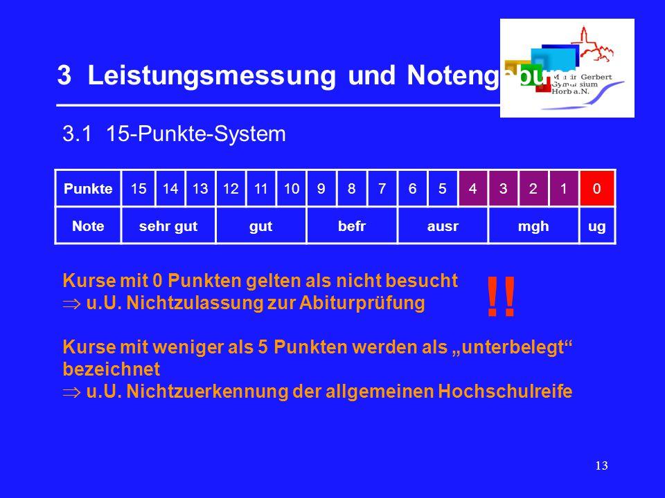 13 3 Leistungsmessung und Notengebung ___________________________________ 3.1 15-Punkte-System Punkte1514131211109876543210 Notesehr gutgutbefrausrmgh