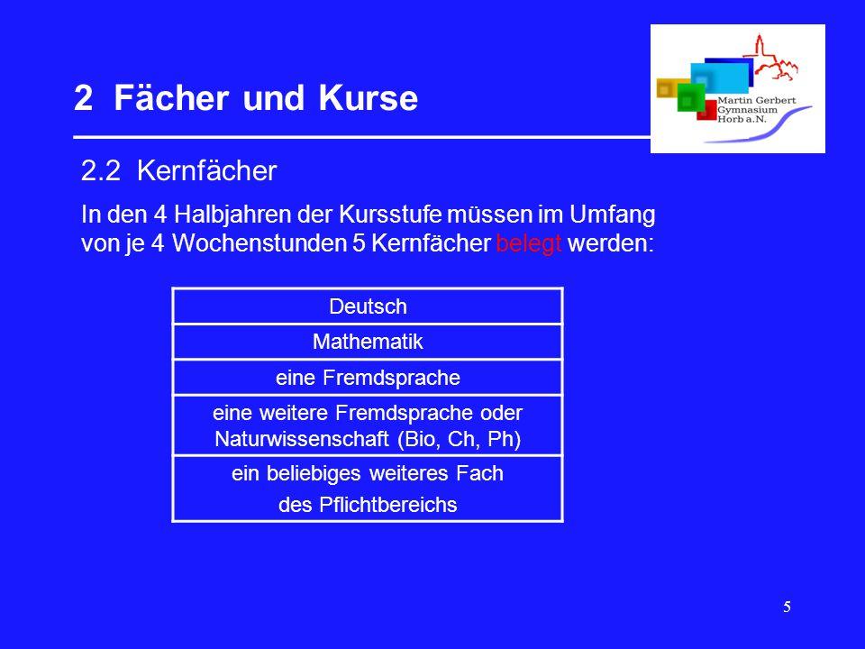 5 2 Fächer und Kurse __________________________________ 2.2 Kernfächer Deutsch Mathematik eine Fremdsprache eine weitere Fremdsprache oder Naturwissenschaft (Bio, Ch, Ph) ein beliebiges weiteres Fach des Pflichtbereichs In den 4 Halbjahren der Kursstufe müssen im Umfang von je 4 Wochenstunden 5 Kernfächer belegt werden: