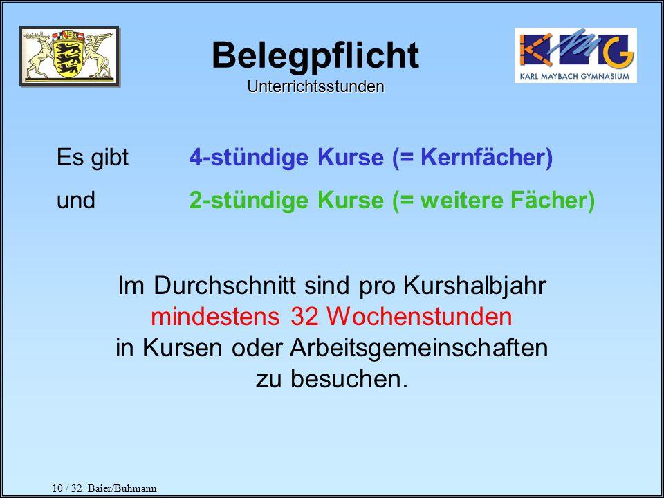 10 / 32 Baier/Buhmann Unterrichtsstunden Belegpflicht Unterrichtsstunden Im Durchschnitt sind pro Kurshalbjahr mindestens 32 Wochenstunden in Kursen oder Arbeitsgemeinschaften zu besuchen.
