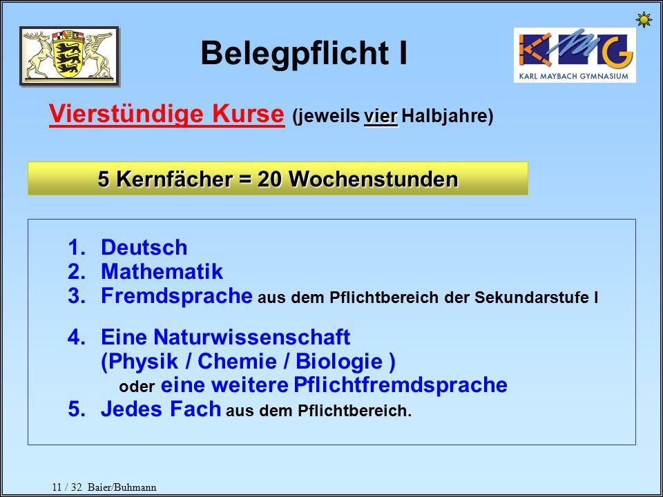 11 / 32 Baier/Buhmann Belegpflicht I vier Vierstündige Kurse (jeweils vier Halbjahre) 1.Deutsch 2.Mathematik 3.Fremdsprache aus dem Pflichtbereich der Sekundarstufe I 4.Eine Naturwissenschaft (Physik / Chemie / Biologie ) oder eine weitere Pflichtfremdsprache 5.Jedes Fach aus dem Pflichtbereich.
