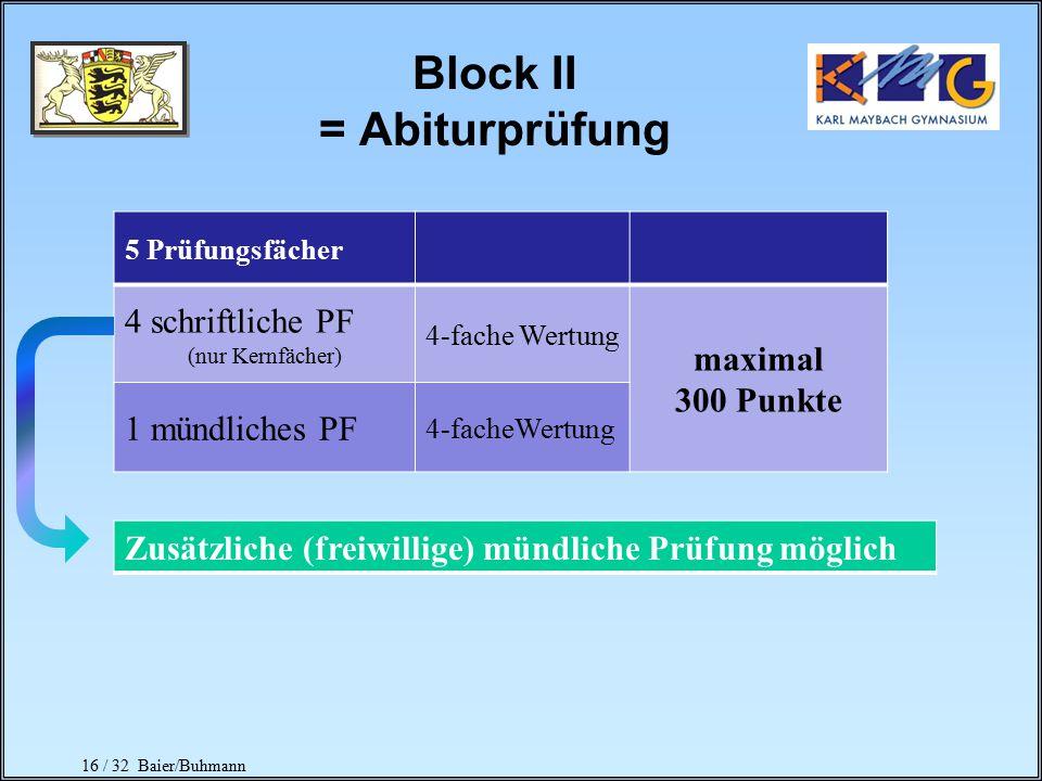 16 / 32 Baier/Buhmann Block II = Abiturprüfung 5 Prüfungsfächer 4 schriftliche PF (nur Kernfächer) 4-fache Wertung maximal 300 Punkte 1 mündliches PF 4-facheWertung Zusätzliche (freiwillige) mündliche Prüfung möglich