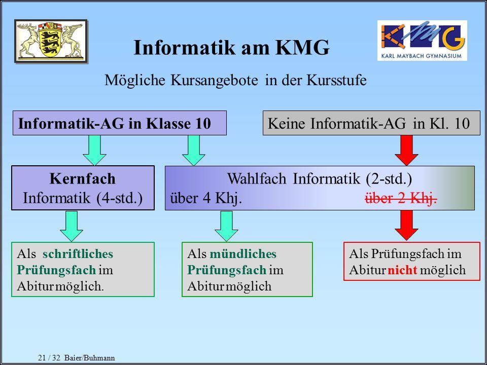 21 / 32 Baier/Buhmann Informatik am KMG Mögliche Kursangebote in der Kursstufe Als schriftliches Prüfungsfach im Abitur möglich.