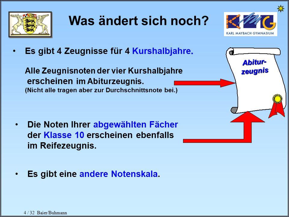 25 / 32 Baier/Buhmann 1 Der Belegplanwahlbogen 1 K 4 4 4 4 Englisch K Chemie Geographie K 4 4 4 4 2 2 2 2
