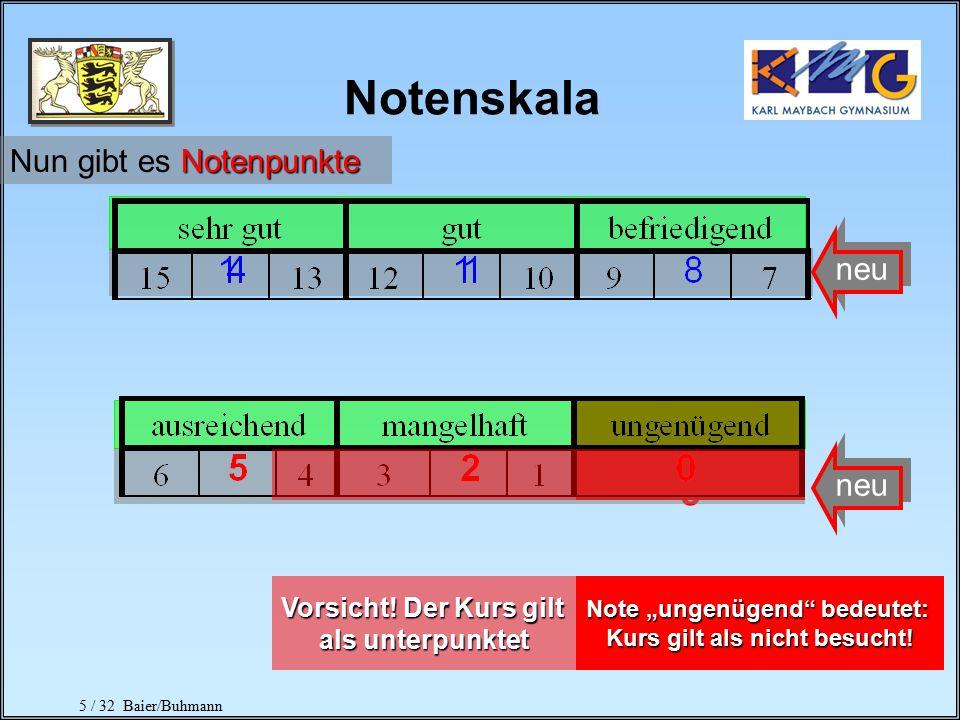 6 / 32 Baier/Buhmann Klassenarbeiten Anzahl der Klausuren (Mindestanzahlen) Ausnahme Sport Pro Schulhalbjahr je 1 Klassenarbeit, zusätzlich 1 Klassenarbeit in Khj.