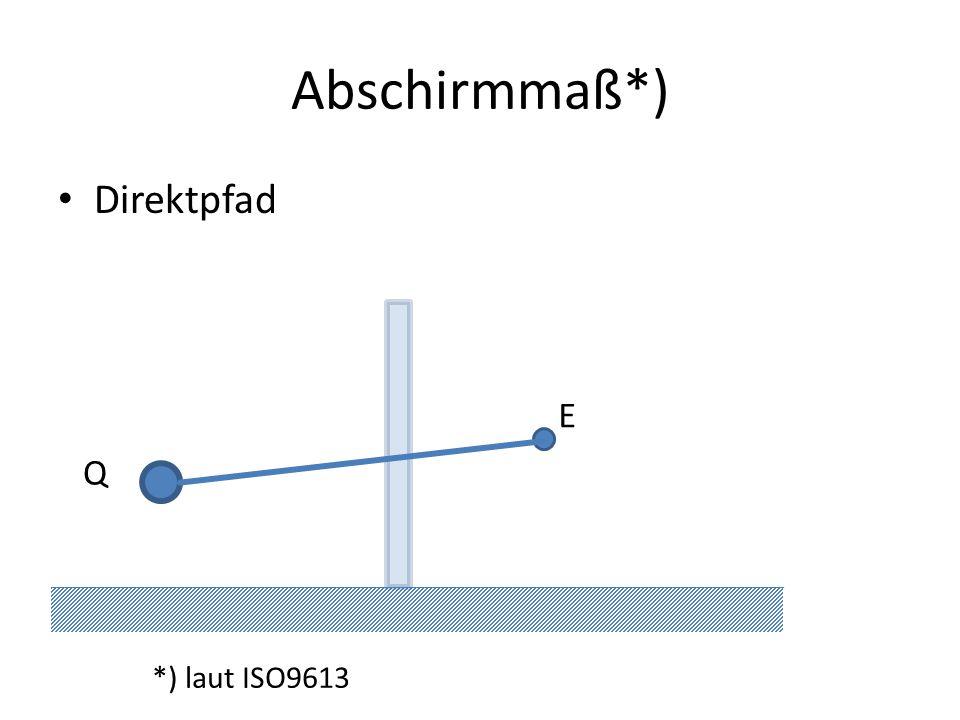 Abschirmmaß*) Direktpfad *) laut ISO9613 Q E