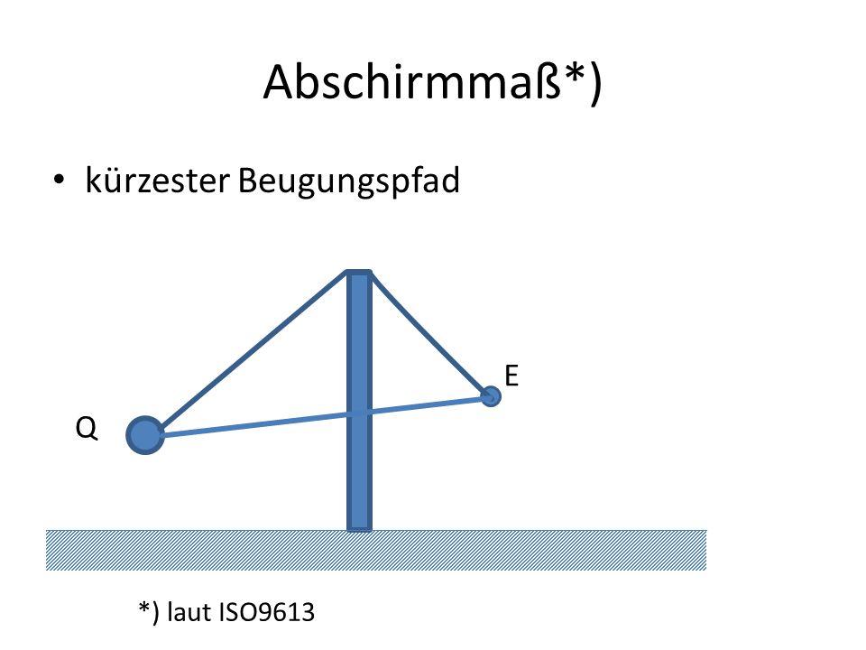 Abschirmmaß*) kürzester Beugungspfad *) laut ISO9613 Q E