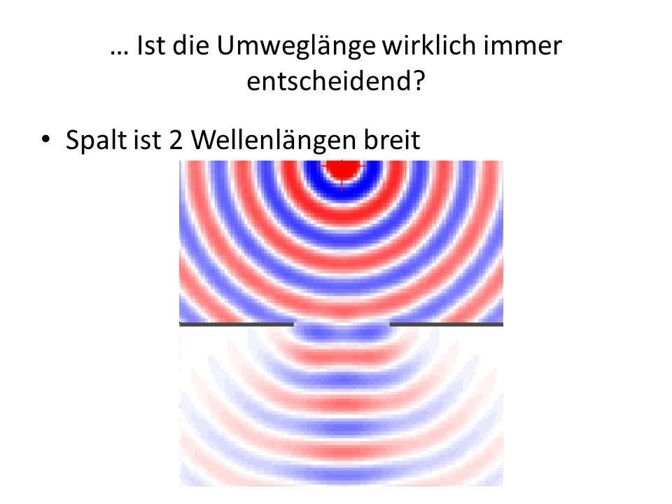 Spalt ist 2 Wellenlängen breit