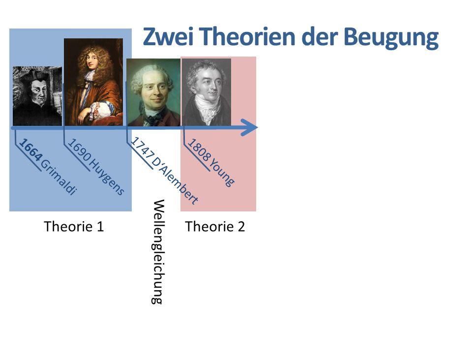 1664 Grimaldi 1690 Huygens 1808 Young Zwei Theorien der Beugung 1747 D'Alembert Theorie 1Theorie 2 Wellengleichung
