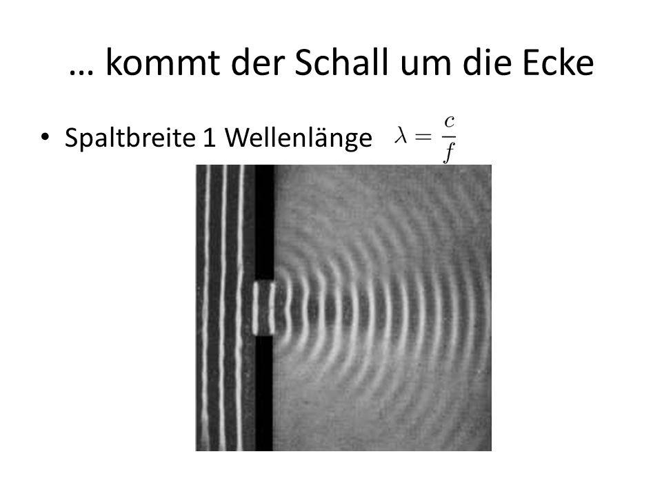 … kommt der Schall um die Ecke Spaltbreite 1 Wellenlänge