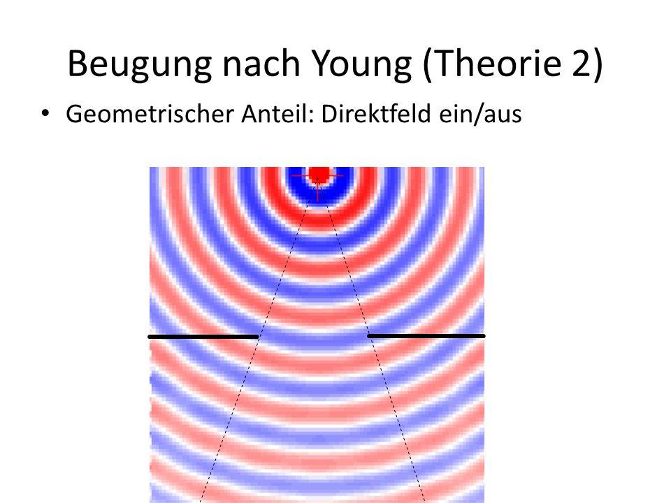 Beugung nach Young (Theorie 2) Geometrischer Anteil: Direktfeld ein/aus
